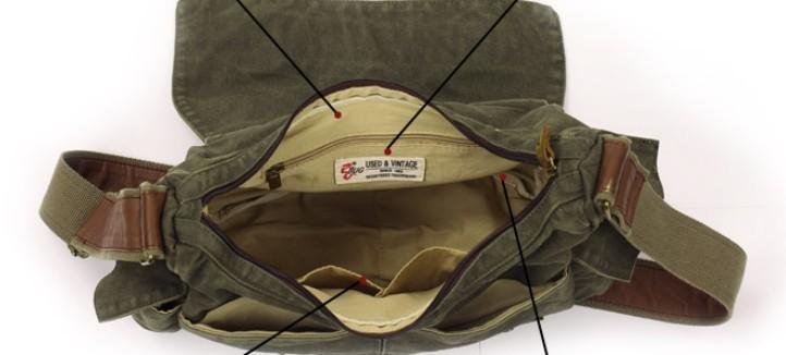 Cross shoulder bags women, canvas shoulder messenger bag - UnusualBag